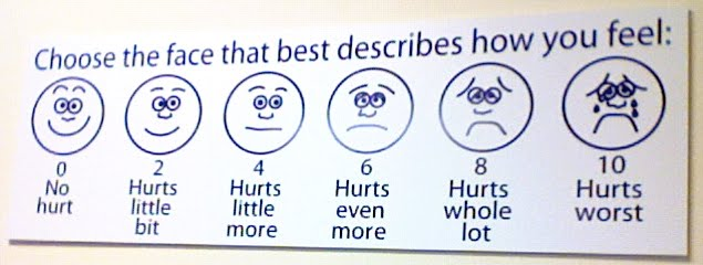 Old pain scale